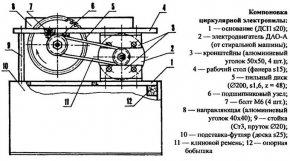 Загальна схема стаціонарної циркулярної пилки