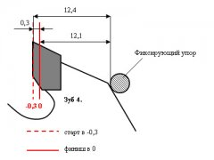Схема заточування диска циркулярки на верстаті